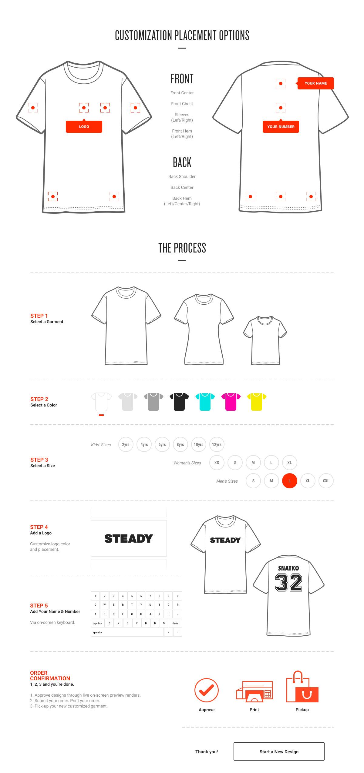 steady product customization